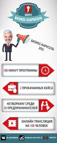 NEW Бизнес-Карусель - решение проблем бизнеса!