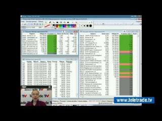 Юлия Корсукова. Украинский и американский фондовые рынки. Технический обзор. 22 декабря. Полную версию смотрите на www.teletrade.tv