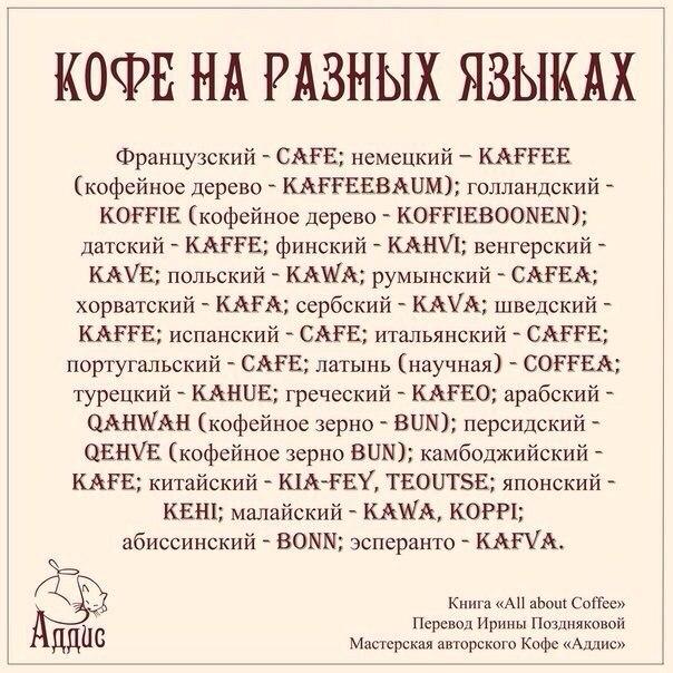 кофе на разных языках мира