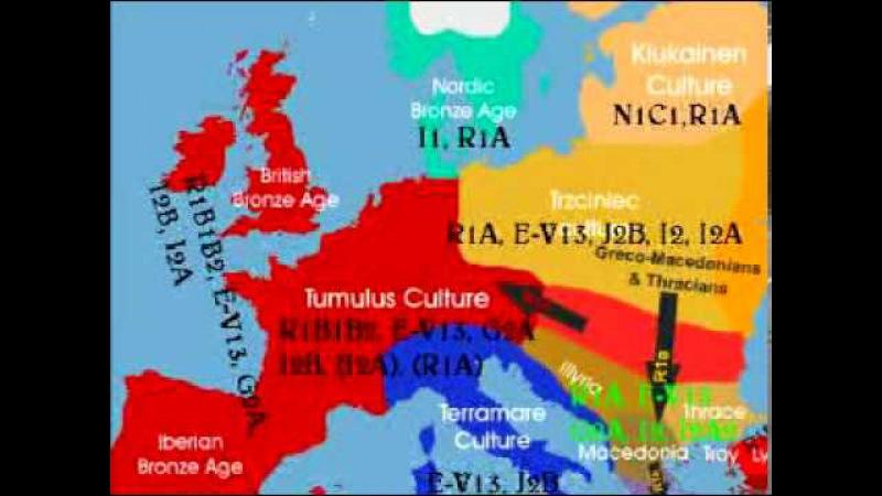 EUROPEAN GENETIC ORIGIN archeogenetic study