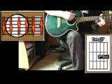 Raindrops Keep Falling On My Head - B J Thomas - Acoustic Guitar Lesson (easy)