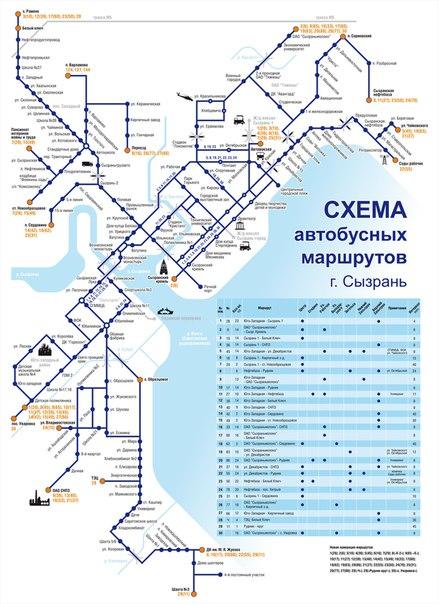 перечень и схема маршрутов