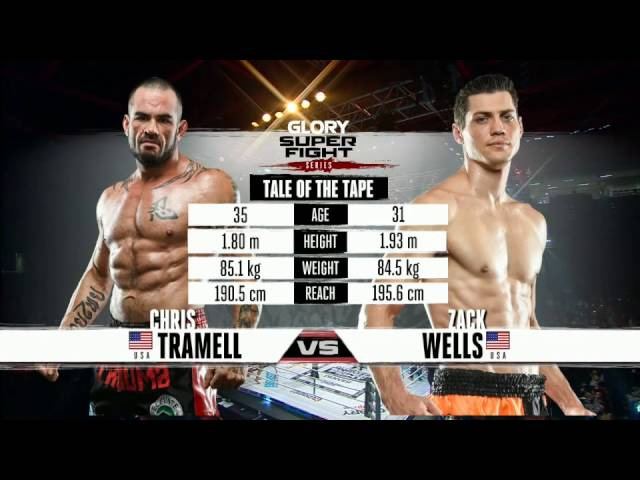 GLORY 24 Superfight Series Chris Tramell vs Zack Wells glory 24 superfight series chris tramell vs zack wells