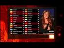 BBC Eurovision 2012 final full voting winning Sweden
