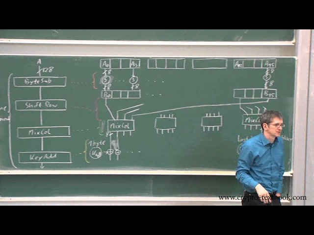 Lecture 8 Advanced Encryption Standard (AES) by Christof Paar