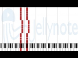 ноты Sheet Music - Brunanburh - Forefather