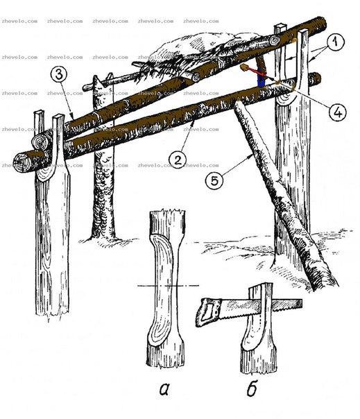 Как сделать слэб из дерева своими руками