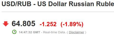 Рубль не болей!