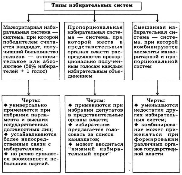 Полезные схемы и таблицы по