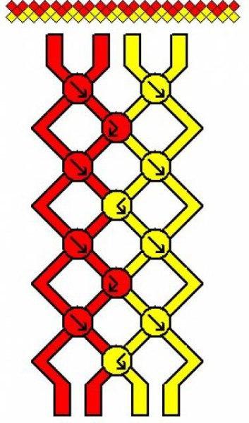 фенечки (схемы/идеи)