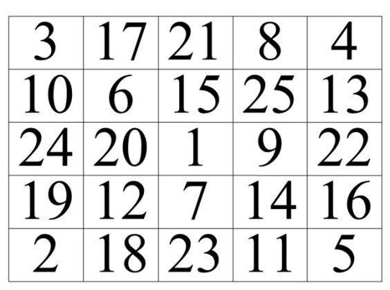 Поиграем:) ==== ==== Таблица Шульте === === Данная таблица используется для того, чтобы расширить свое поле зрения. Правила тренировки на таблицах Шульте.Находить цифры необходимо беззвучным счётом, то есть про себя, в возрастающем порядке от 1 до 25 (без пропуска). Найденные цифры указываются только взглядом. В результате такой тренировки время считывания одной таблицы должно быть не более 25 сек.Перед началом работы с таблицей взгляд фиксируется в ее центре, чтобы видеть таблицу целиком.При…