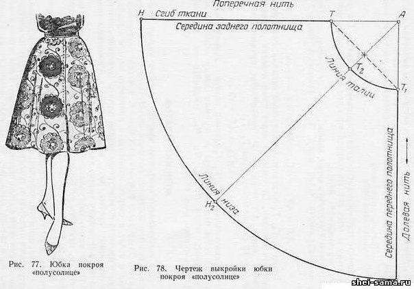 Как сшить юбку полусолнце с поясом своими руками фото