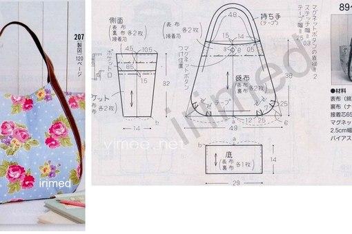 Как сшить модный рюкзак своими руками выкройка