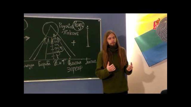 Андрей Ивашко. Родовые традиции и устои славян. День I. ч.2