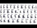 Слово - код явления. КУМ-4. Правдозор