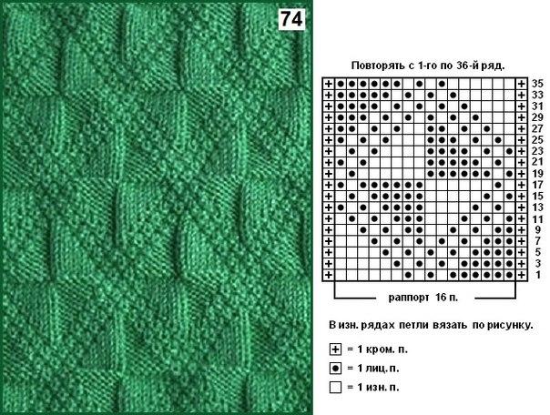 Простые рисунки вязание