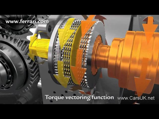 Ferrari FF 4WD System