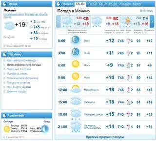 Погода в вожеге на 10 дня
