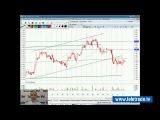 Юлия Корсукова. Украинский и американский фондовые рынки. Технический обзор. 5 ноября. Полную версию смотрите на www.teletrade.tv