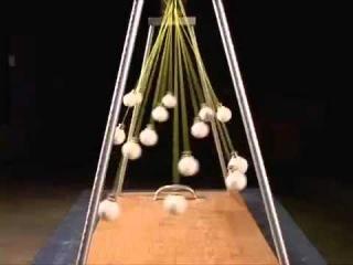 Захват внимания, гипноз маятник шарики гипнотическое видео оптическая иллюзия ...