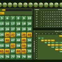 Кено | лотерея кено | как выиграть в кено | секреты лотерей