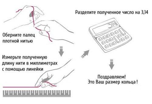 Как по размеру кольца определить размер браслета