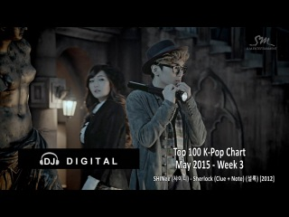 Top 100 K-Pop Chart for May 2015 Week 3