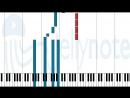 ноты Sheet Music Radiofreccia Ligabue