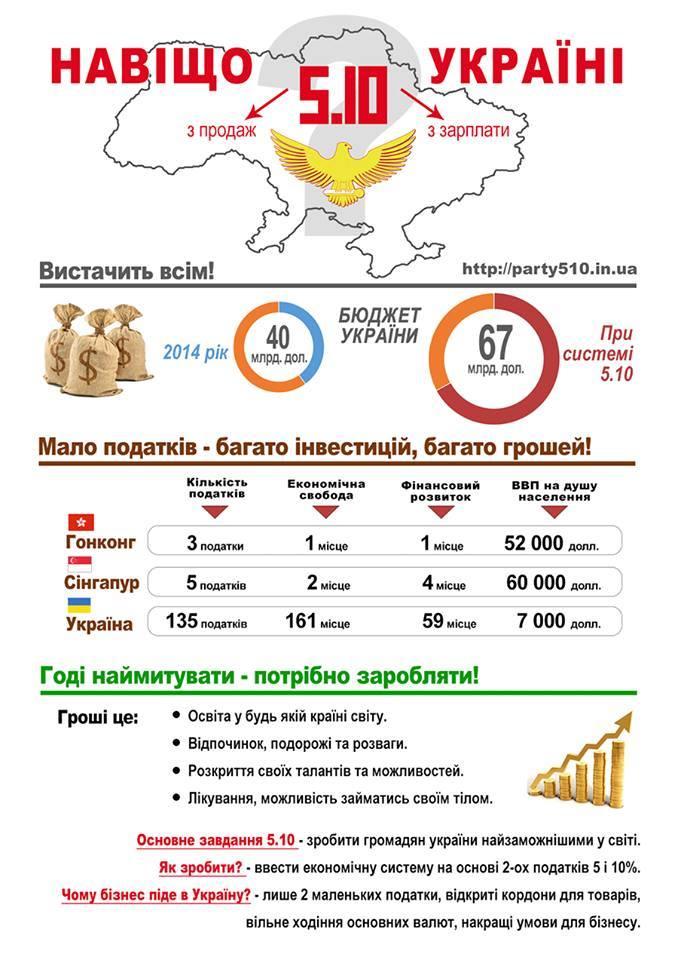 Яценюк рассказал о четырех принципах новой налоговой политики - Цензор.НЕТ 4217