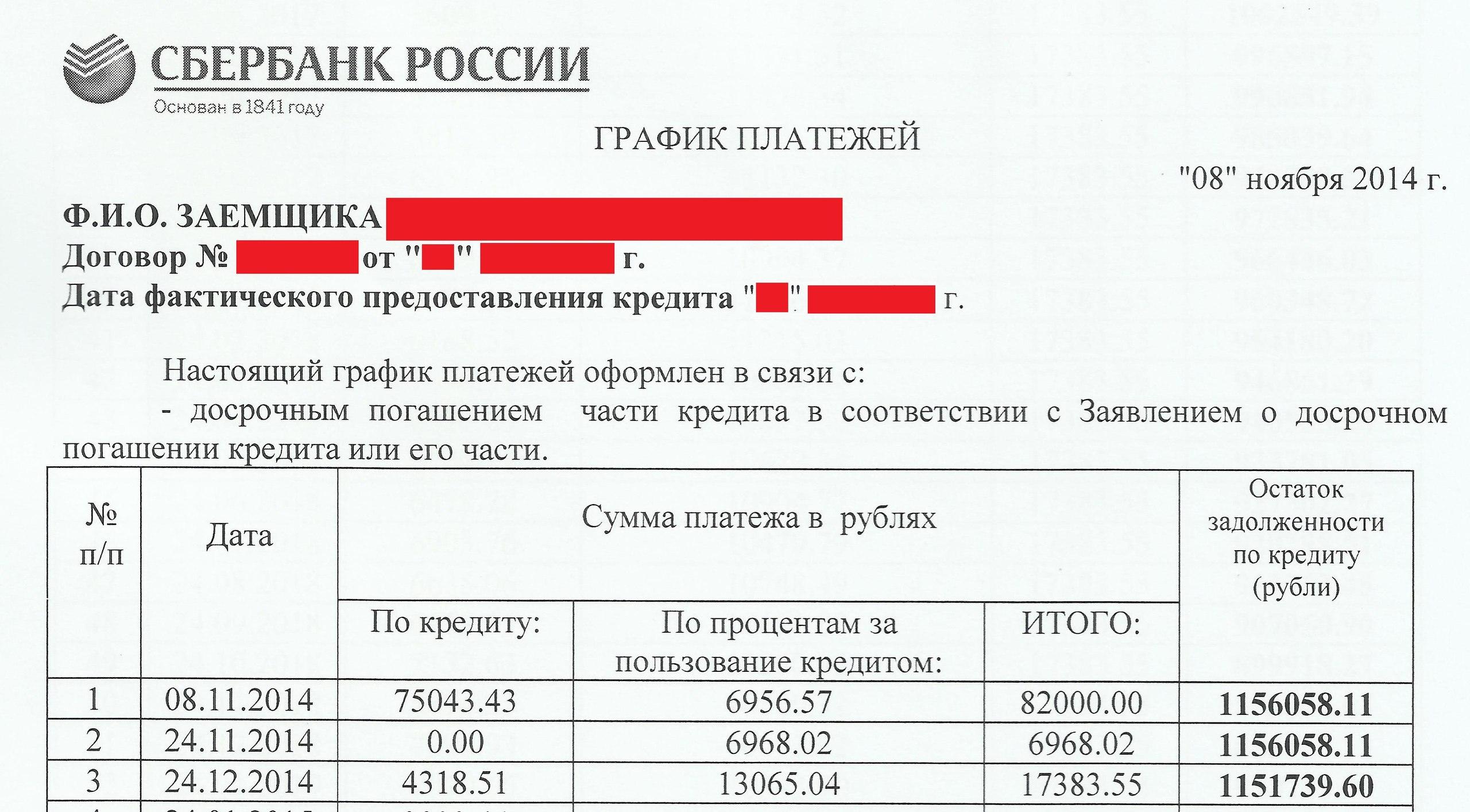 Кредит наличными без справок о доходах и поручителей