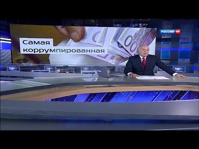 Самая коррумпированная страна.Российские новости.Промывка мозгов в России.