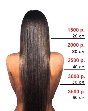 Сколько стоит кератиновое выпрямление волос цена