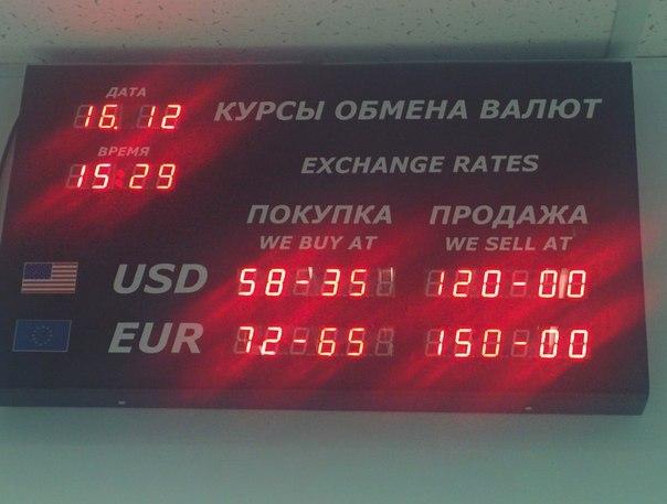 курсдоллара в декабре 2014 г организации этому адресу