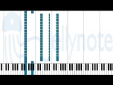 ноты Sheet Music - Blood Vessels & Marshmallows - Red Orchid