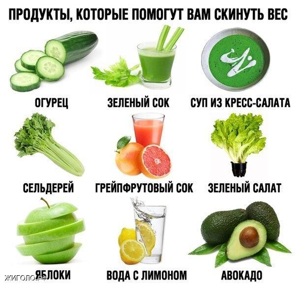 продукты, которые помогут скинуть вес
