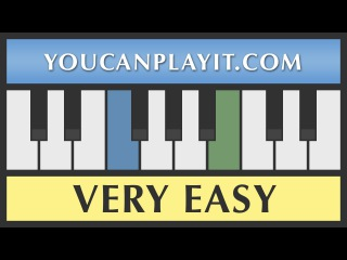 Bach - Air on the G String [Very Easy Piano Tutorial]