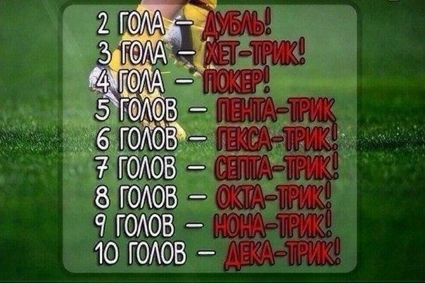 цска чемпионат россии по футболу