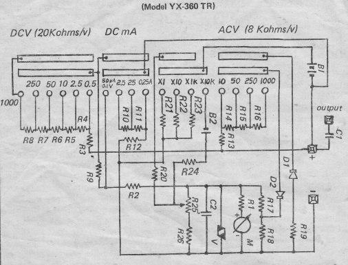 мультиметр Sumwa yx-360tr