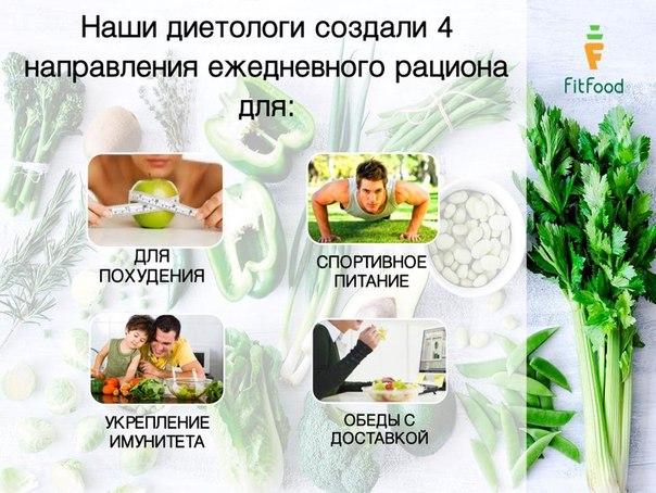 Правильное питание чтобы похудеть домашних условиях 744