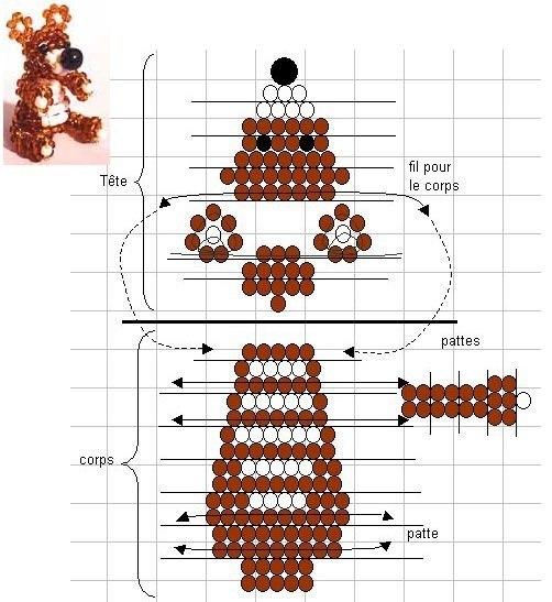 Biser - схемы объемных и