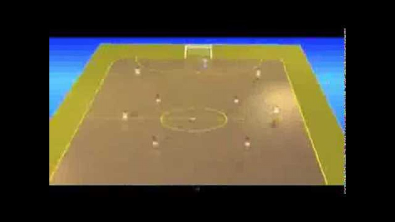 Futsal Defensive tactics 2:2 Zonal marking and Diamond zonal marking