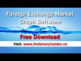 Foreign Exchange Market Graph Software Free Download - Best Program For Trading With Forex Currency Exchange Rates Review 2013 2014