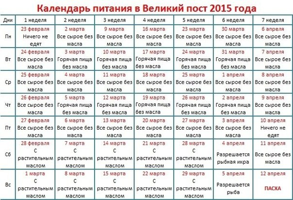 Календарь питания в Великий