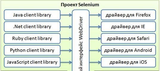 Dependency injection asp net mvc сандерсон