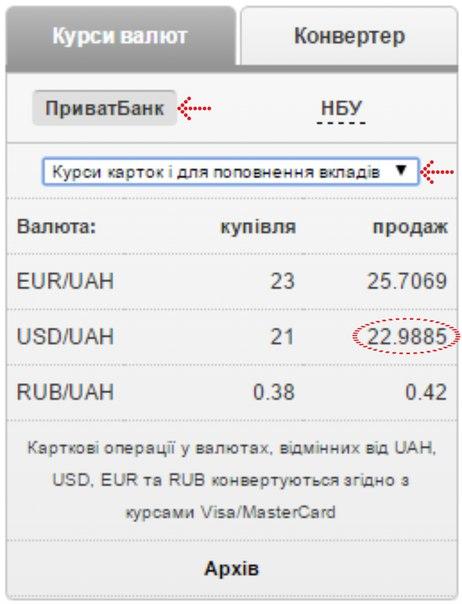 privatbank.ua/ua/