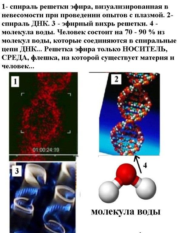 Факты доказывающие существование решетки эфира Wp-_2Gh27-Y