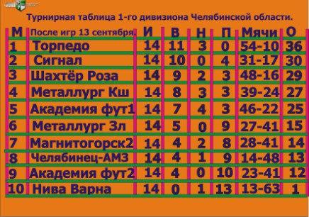 13-09-15_Д-1