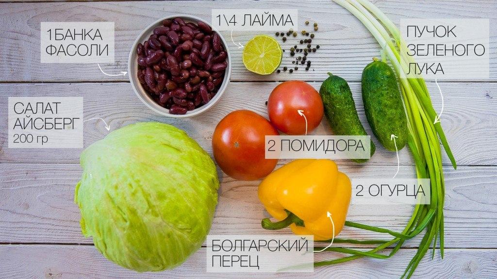 Калории в салате из помидор