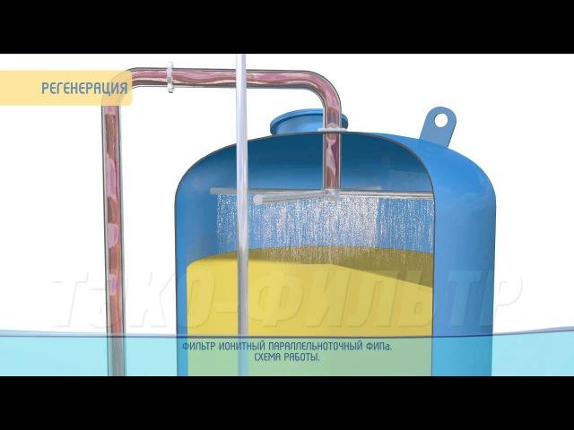 Промышленный фильтр ионитный параллельноточный ФИПа схема работы ТЭКО-ФИЛЬТР
