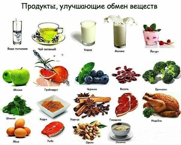 Питание, Спортивное, Хорошее пищеварение